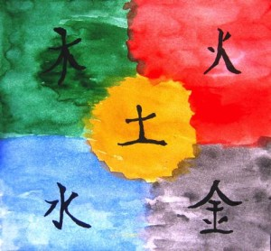 Holz, Feuer, Erde, Metall, Wasser sind Teil einer ShenDo Shiatsu 5-Elemente-Kur.